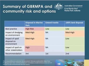 Tableau présentant les trois options à disposition pour le développement d'Abbot Point. La dernière ligne donne les recommandations de l'enquête © GBRMPA